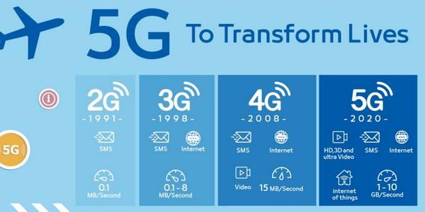 Znalezione obrazy dla zapytania: 5G