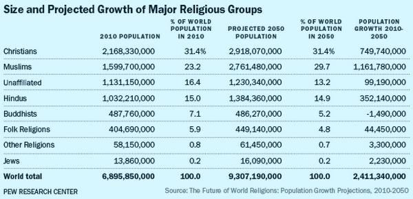 islamizacja-tabela-1.jpg